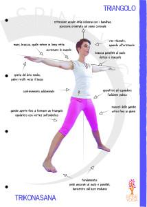 Posizione Yoga del Triangolo